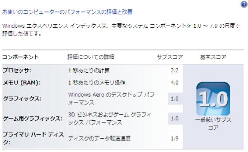 20090222_2371-M5J_Win7EXP.png